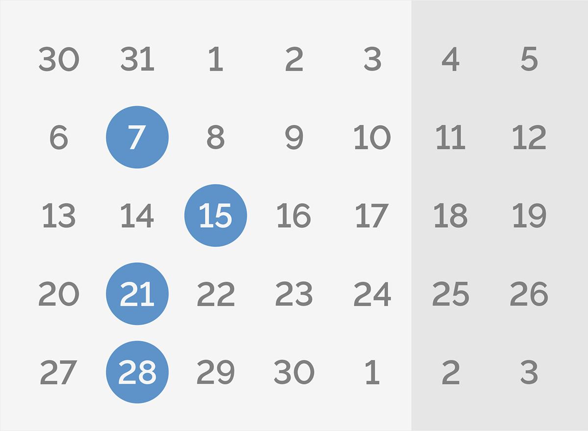 Calendario de webinars commet Abril 2020